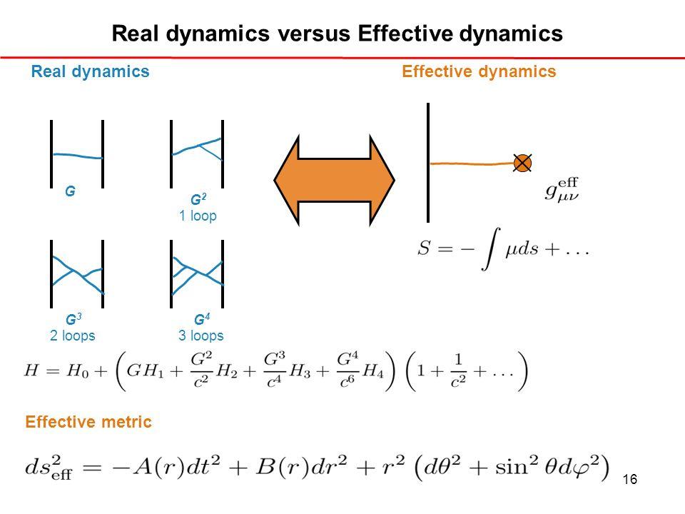 Real dynamics versus Effective dynamics