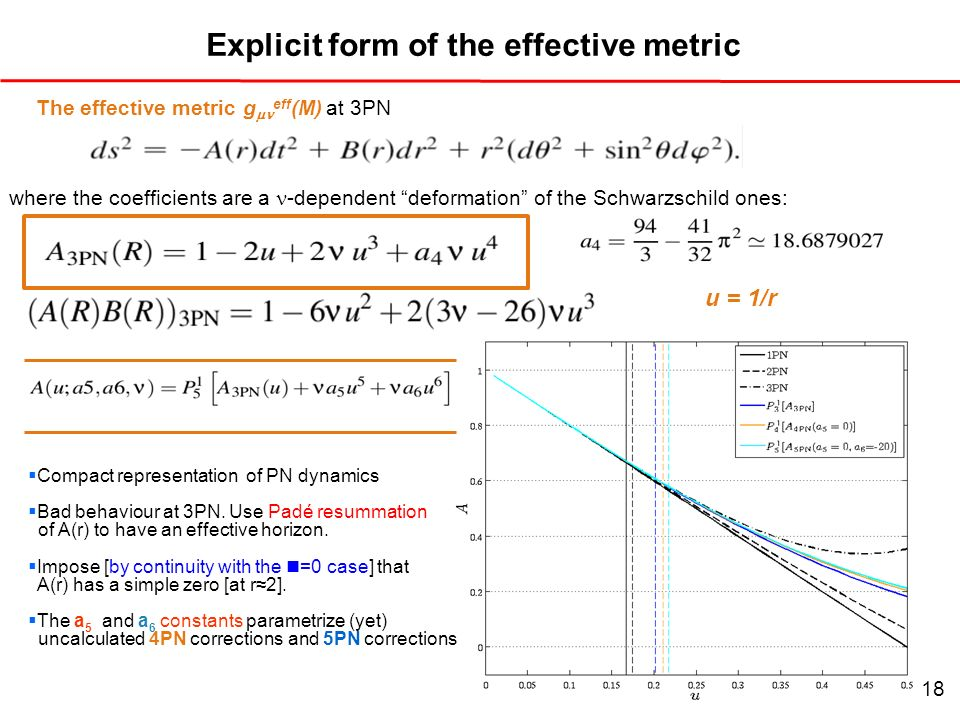 Explicit form of the effective metric
