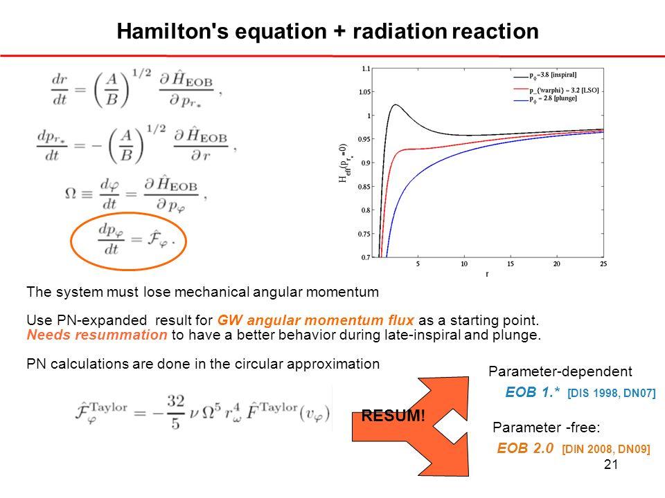 Hamilton s equation + radiation reaction