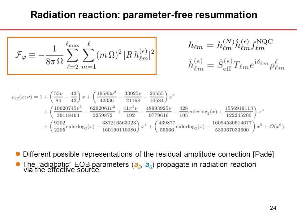 Radiation reaction: parameter-free resummation