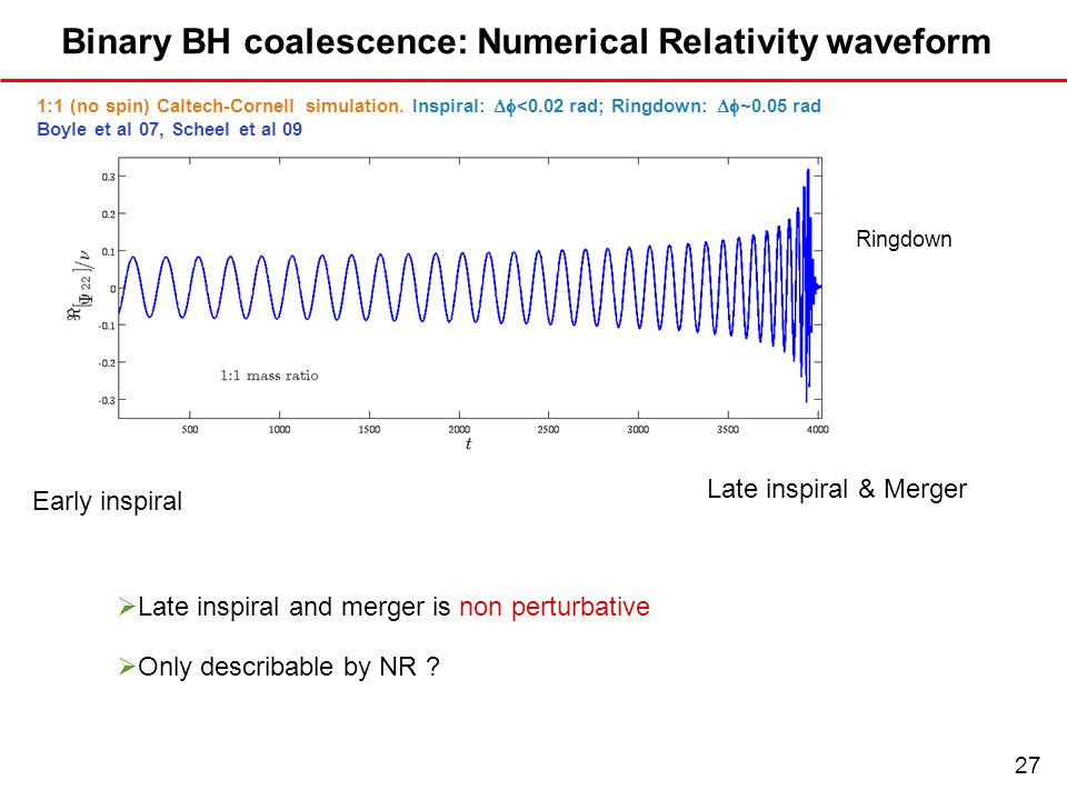 Binary BH coalescence: Numerical Relativity waveform
