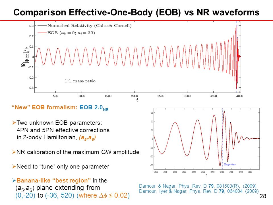 Comparison Effective-One-Body (EOB) vs NR waveforms