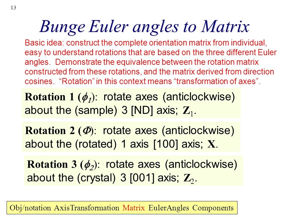 Bunge Euler angles to Matrix