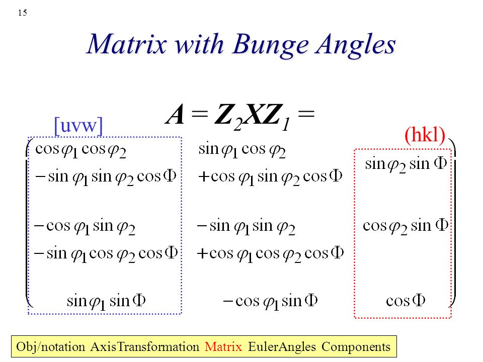 Matrix with Bunge Angles
