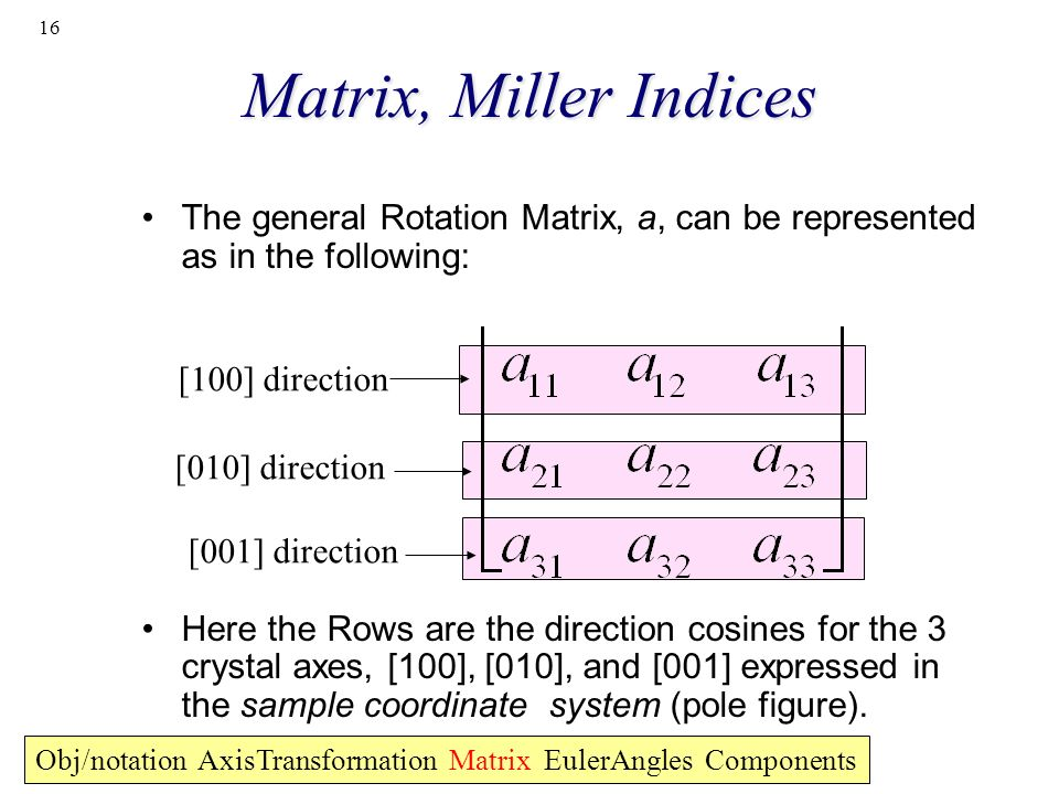 Matrix, Miller Indices The general Rotation Matrix, a, can be represented as in the following: