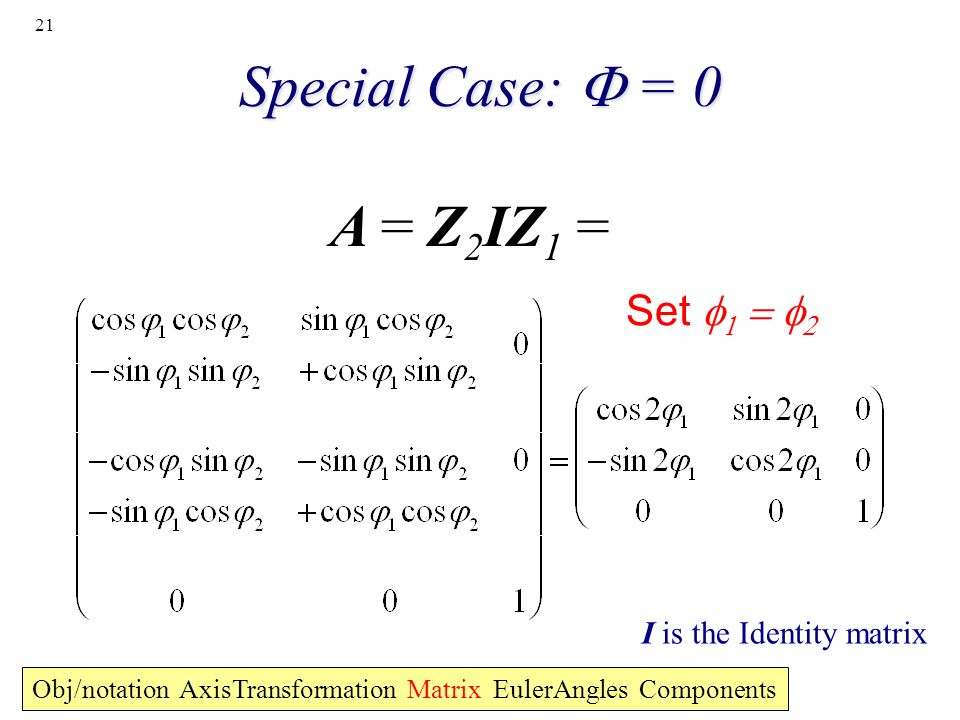 Special Case:  = 0 A = Z2IZ1 = Set  I is the Identity matrix