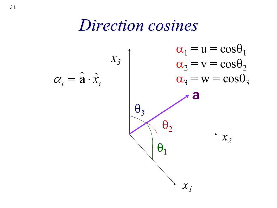 Direction cosines a a1 = u = cosq1 a2 = v = cosq2 x3 a3 = w = cosq3 q3