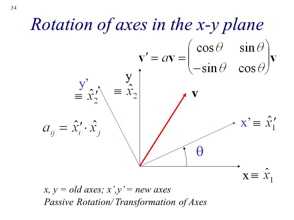 Rotation of axes in the x-y plane