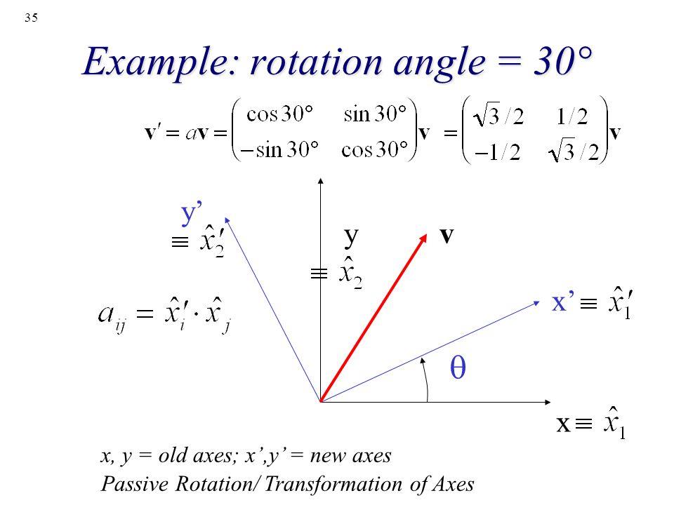 Example: rotation angle = 30°