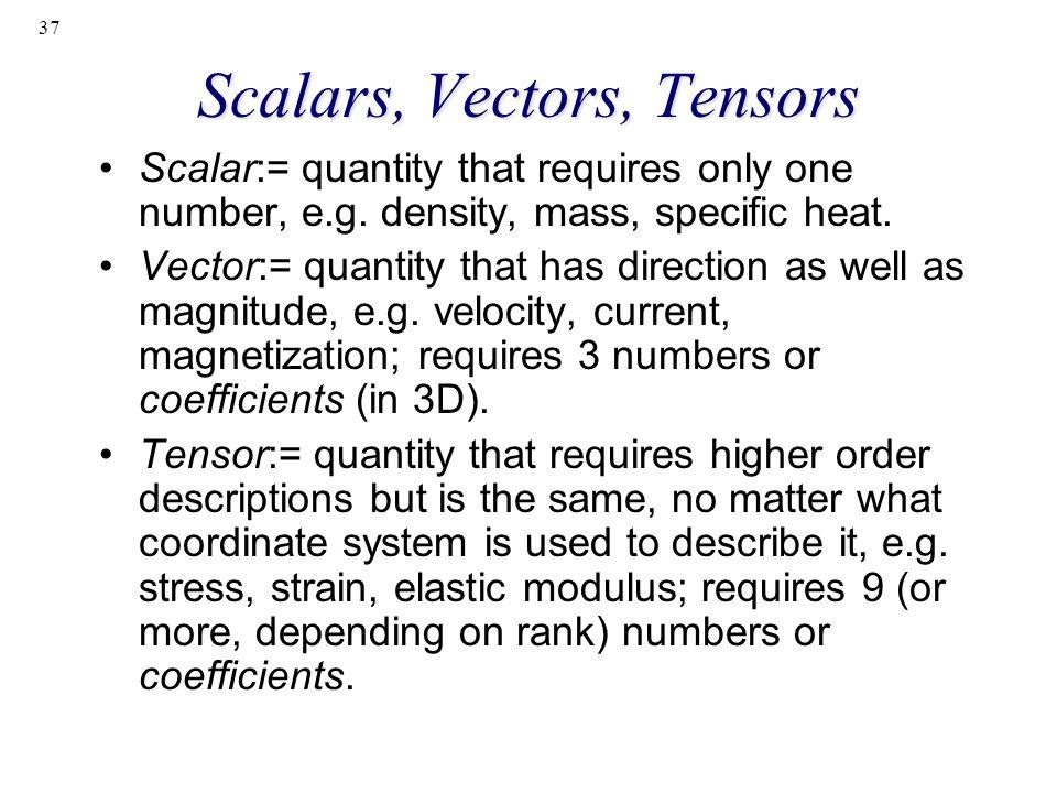 Scalars, Vectors, Tensors