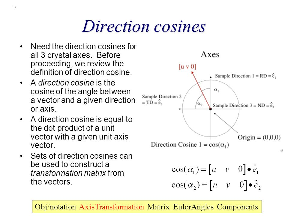 Direction cosines Need the direction cosines for all 3 crystal axes. Before proceeding, we review the definition of direction cosine.