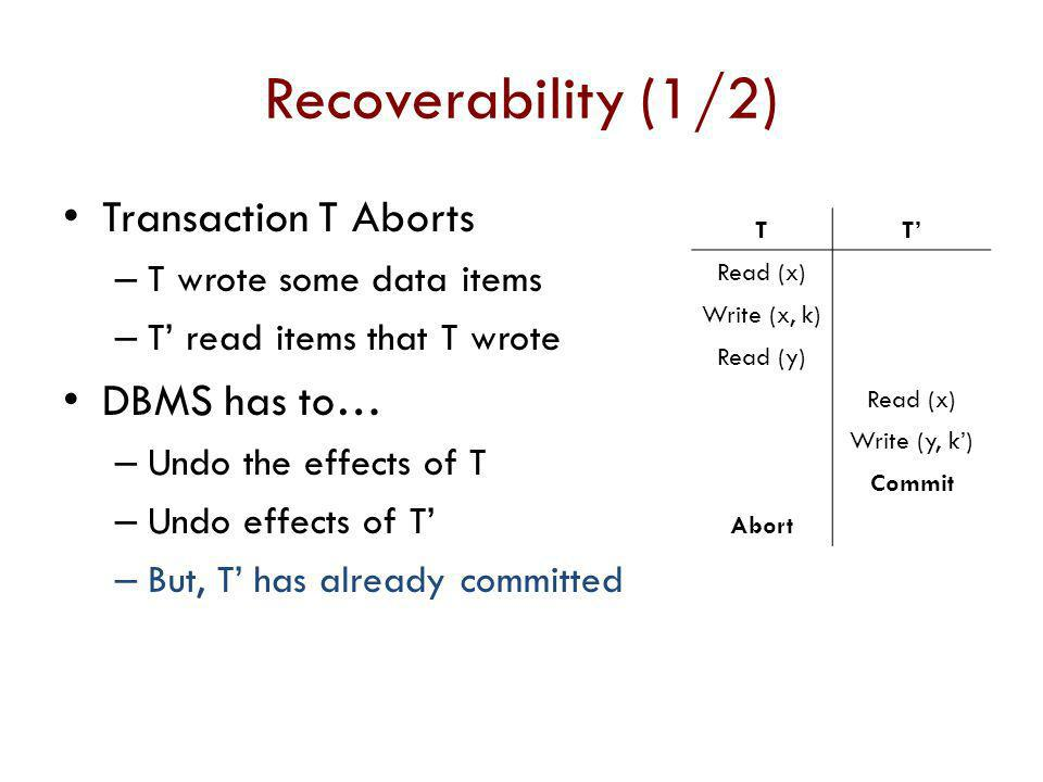 Recoverability (1/2) Transaction T Aborts DBMS has to…