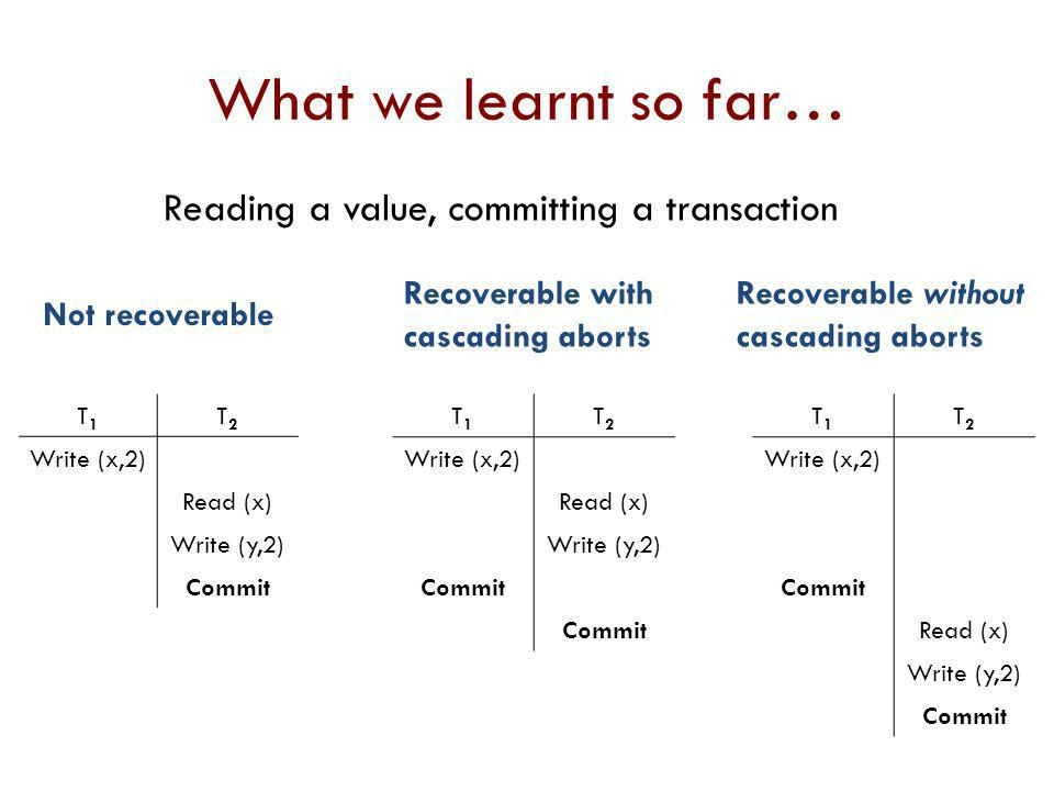 What we learnt so far… Reading a value, committing a transaction
