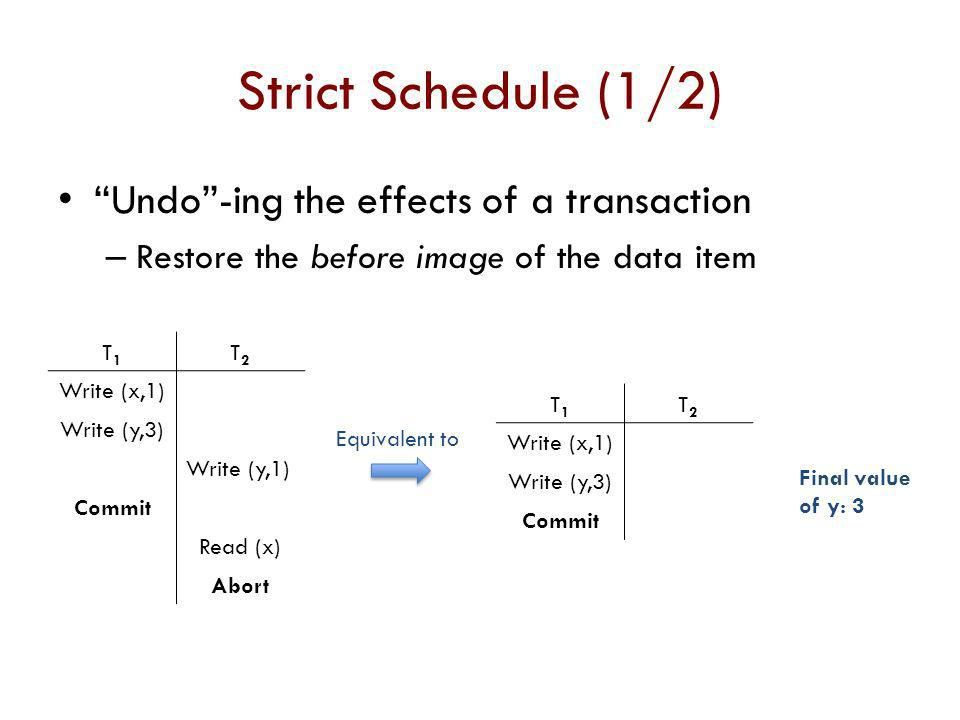 Strict Schedule (1/2) Undo -ing the effects of a transaction