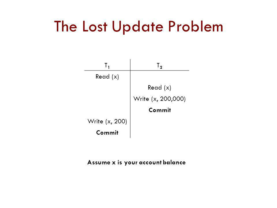 The Lost Update Problem