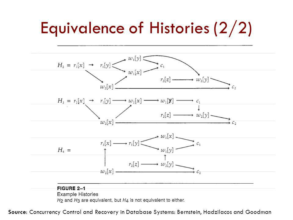 Equivalence of Histories (2/2)