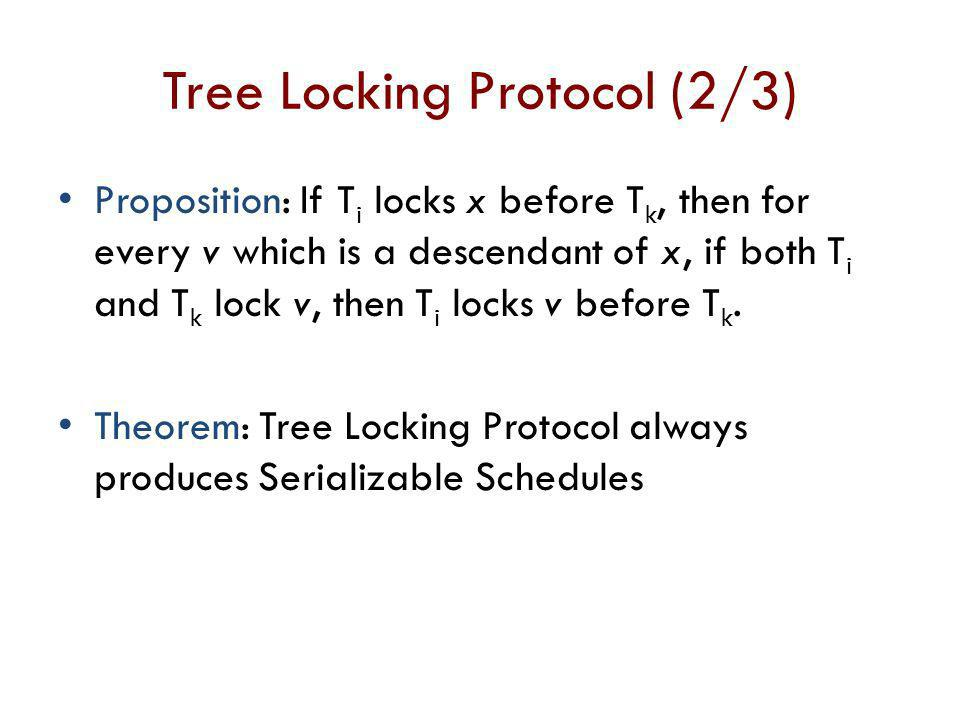 Tree Locking Protocol (2/3)