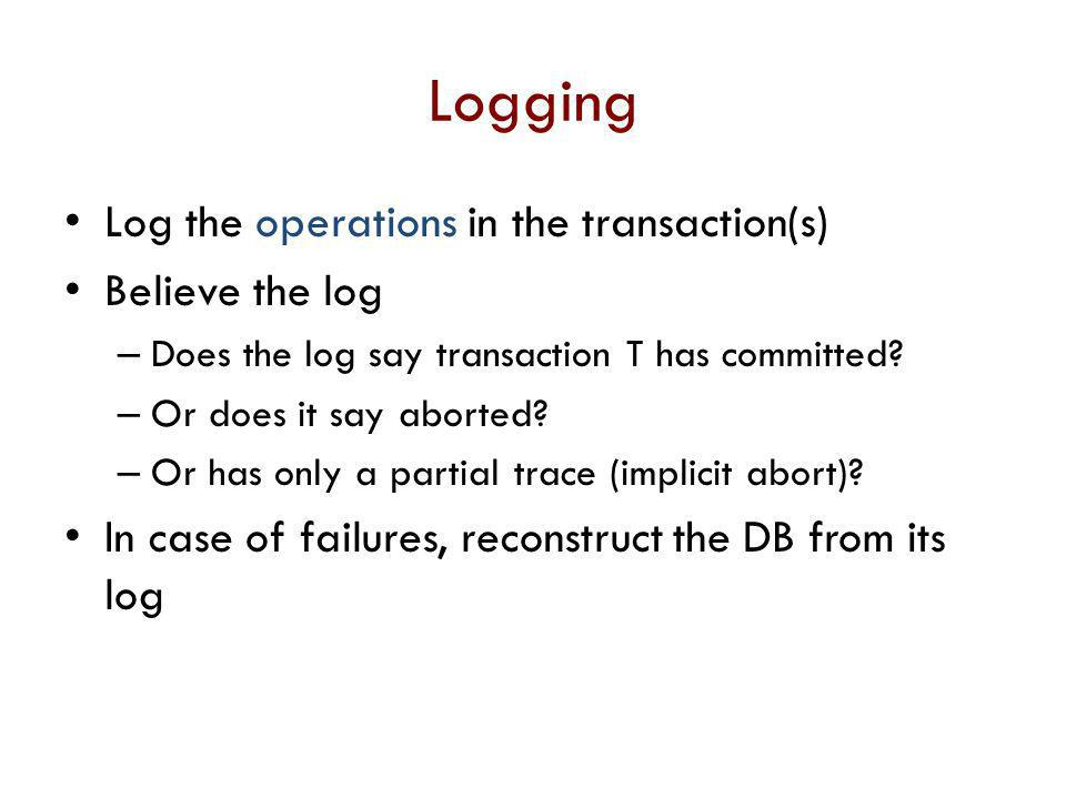 Logging Log the operations in the transaction(s) Believe the log