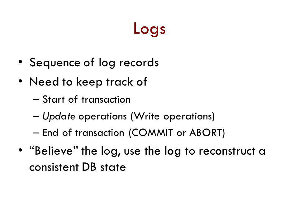 Logs Sequence of log records Need to keep track of