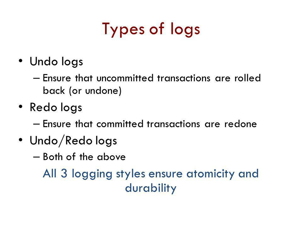 All 3 logging styles ensure atomicity and durability