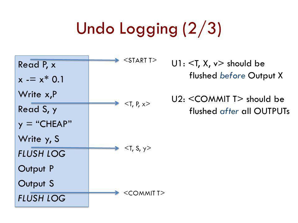 Undo Logging (2/3) Read P, x x -= x* 0.1 Write x,P Read S, y