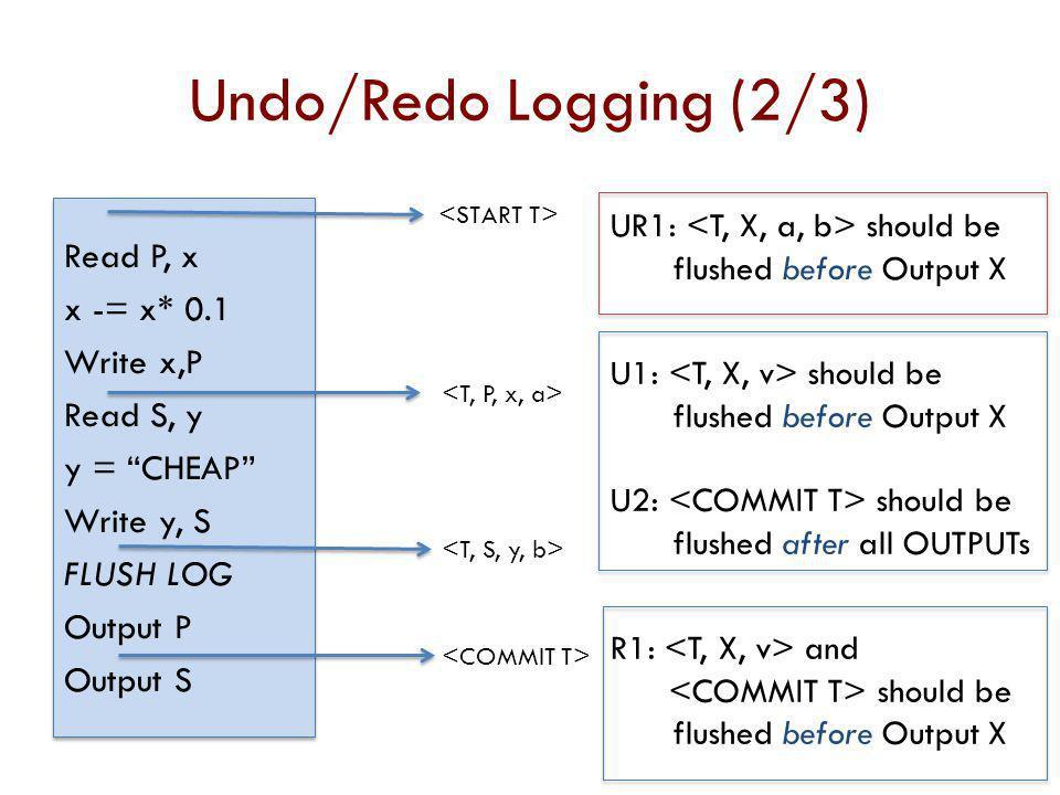 Undo/Redo Logging (2/3) Read P, x x -= x* 0.1 Write x,P Read S, y