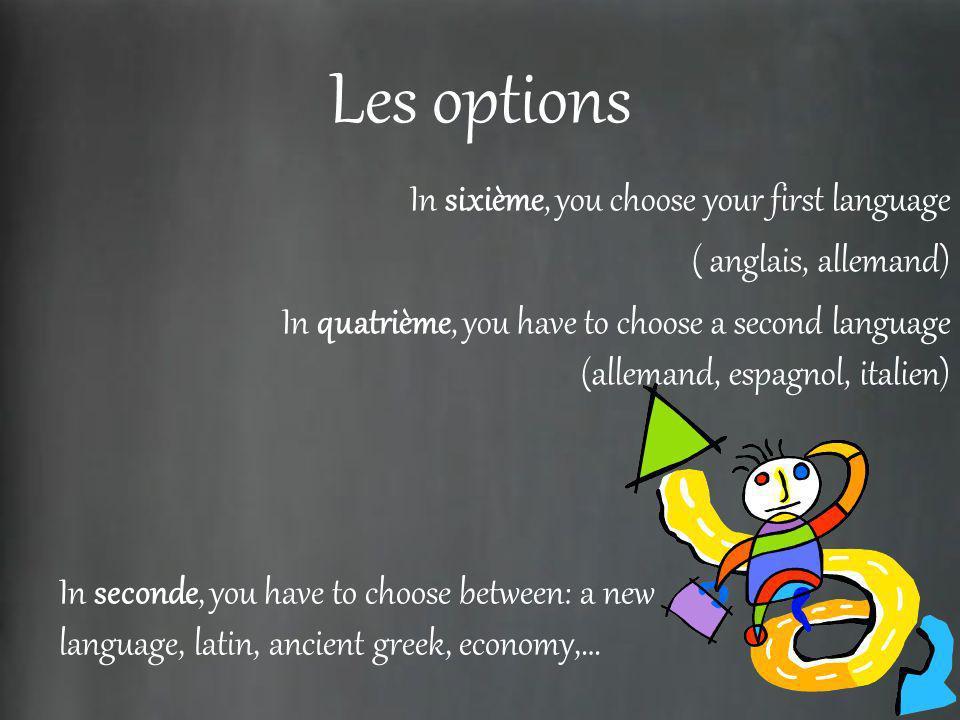 Les options
