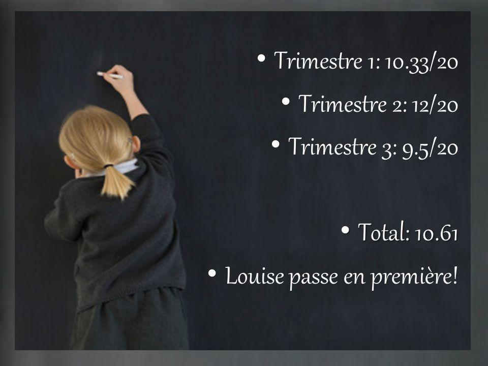 Trimestre 1: 10.33/20 Trimestre 2: 12/20 Trimestre 3: 9.5/20 Total: 10.61 Louise passe en première!