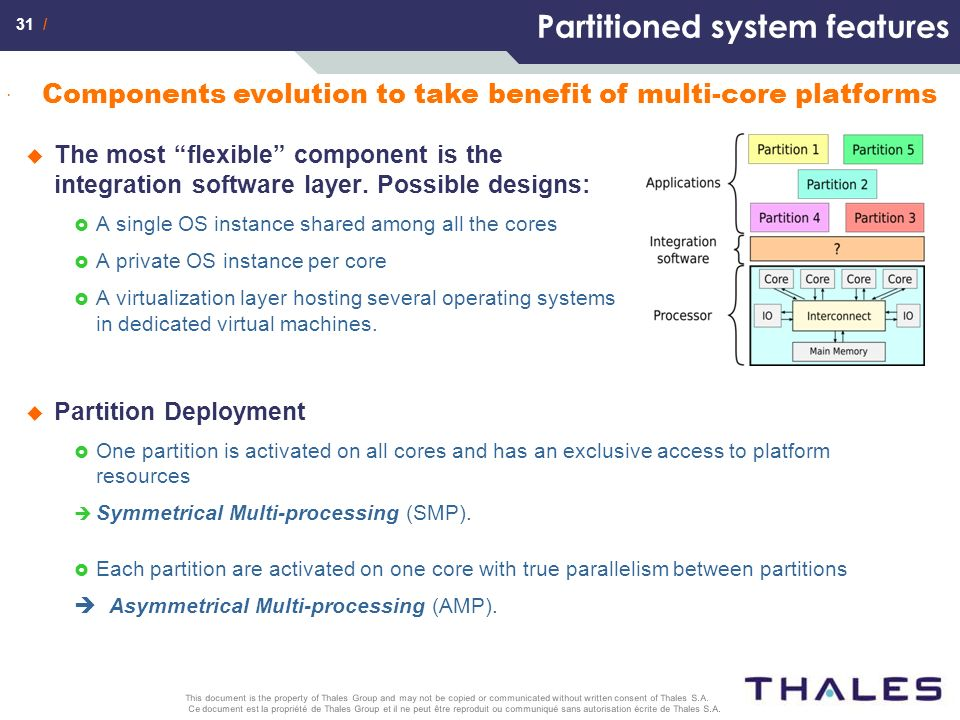 Partitioned system features