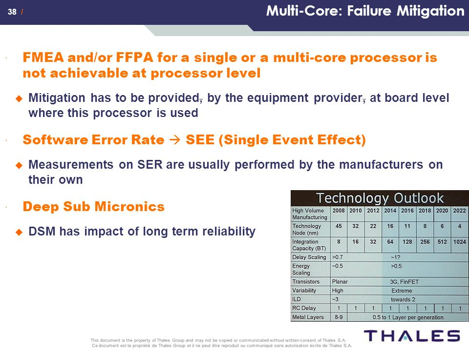 Multi-Core: Failure Mitigation