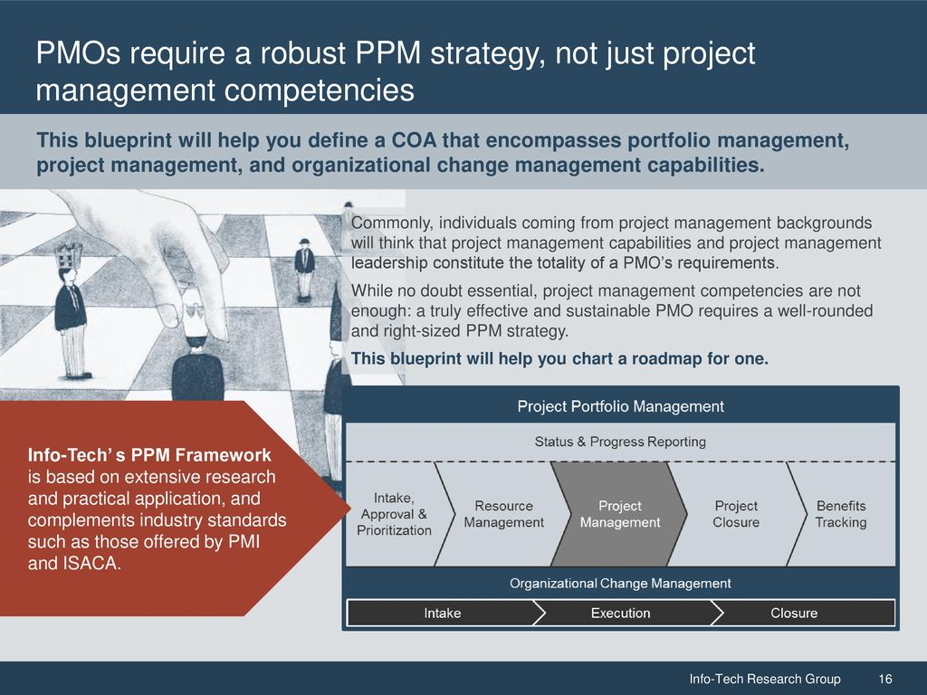 Set a strategic course of action for the pmo in 100 days ppt download pmos require a robust ppm strategy not just project management competencies malvernweather