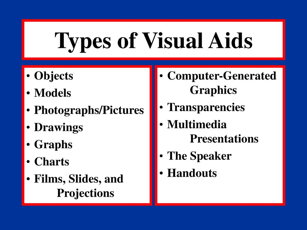 types associated with picture aids
