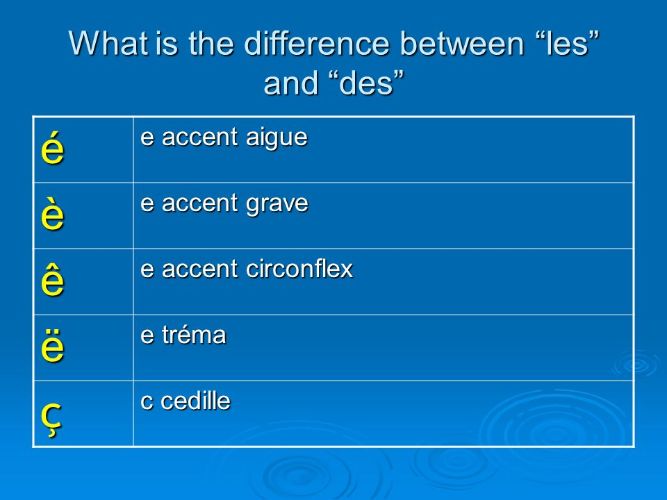 What is the difference between les and des