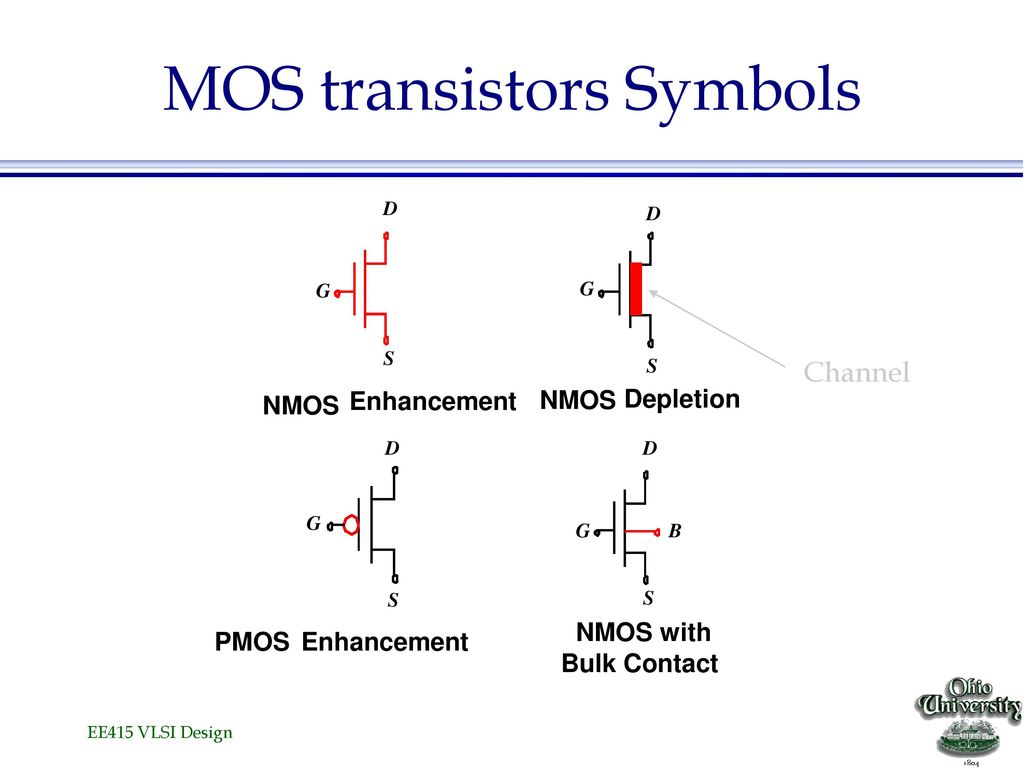 The devices mos transistor ppt download mos transistors symbols buycottarizona Image collections