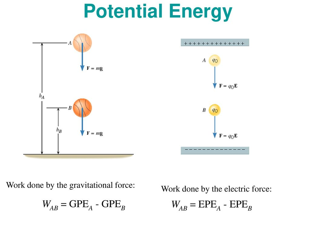 c h a p t e r 19 electric potential energy and the