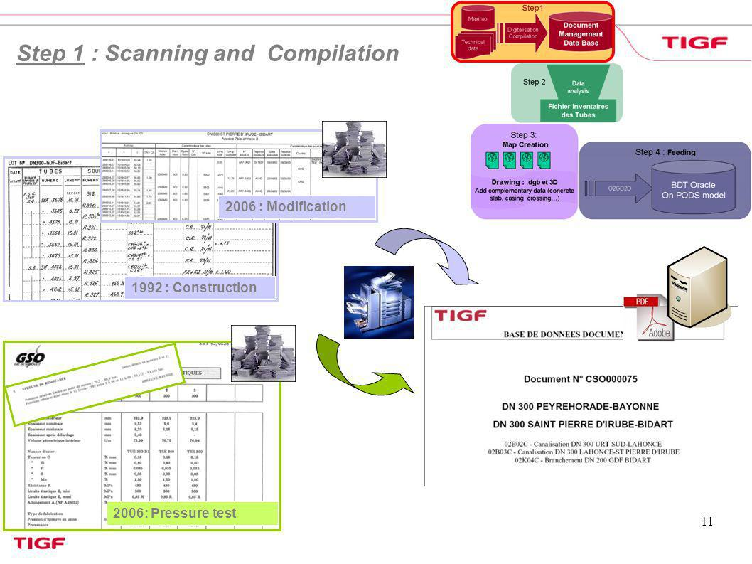 Step 1 : Scanning and Compilation
