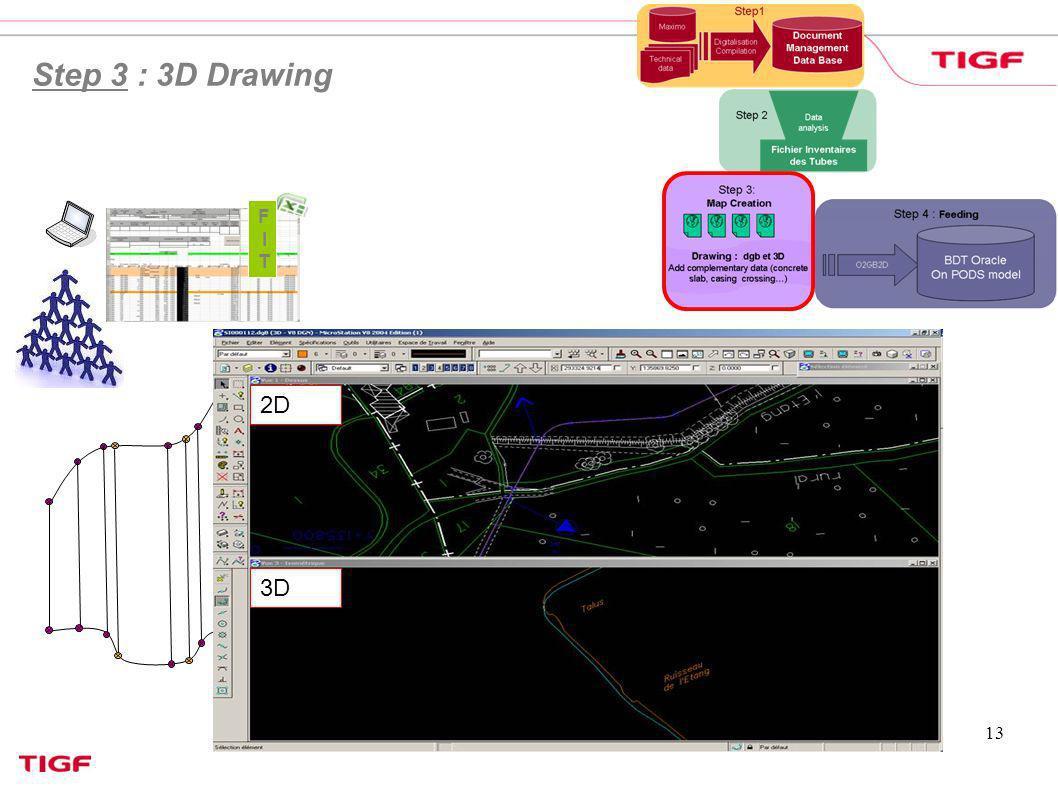 Step 3 : 3D Drawing FIT 3D 2D