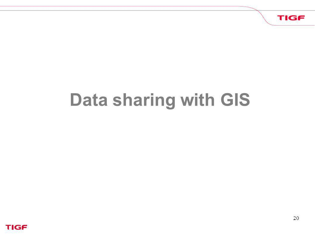 Data sharing with GIS