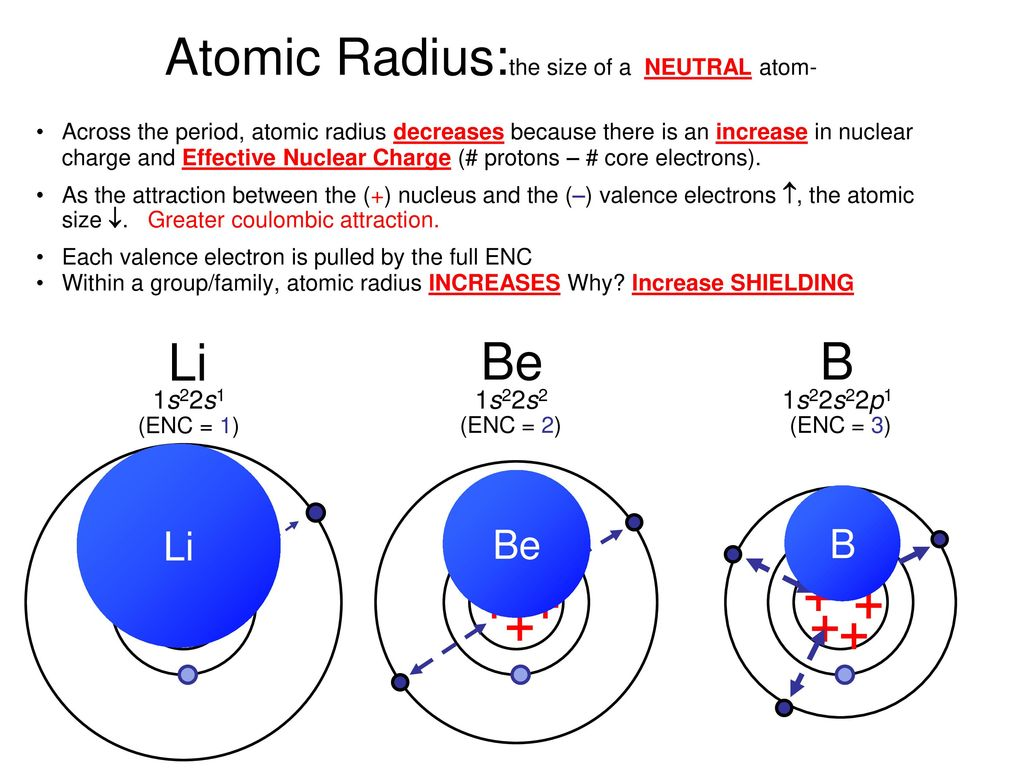 Section 53 periodicity trends ppt download 5 atomic radiusthe size gamestrikefo Image collections