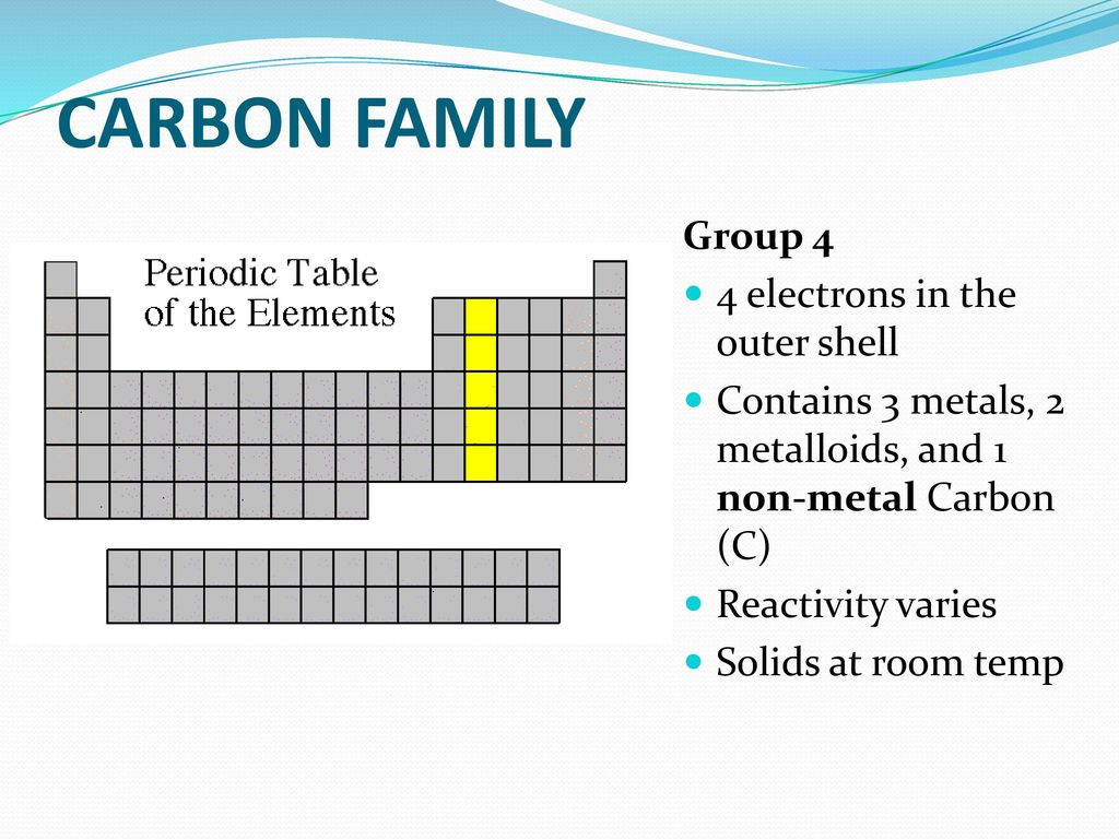 The periodic table powerpoint worksheet choice image periodic periodic table powerpoint middle school choice image periodic periodic table carbon family image collections periodic table gamestrikefo Gallery