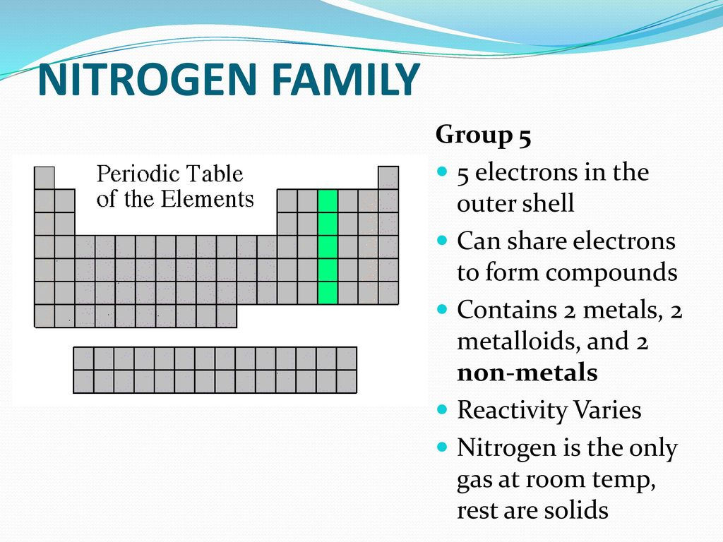 Where is the oxygen family on the periodic table image collections boron family on periodic table choice image periodic table images periodic table group family choice image gamestrikefo Images