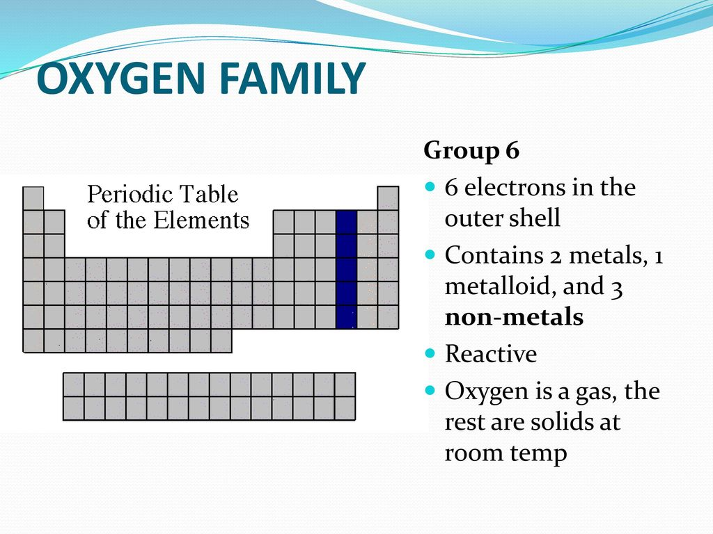 Periodic table group 6a images periodic table images family periodic table definition images periodic table images periodic table family group gallery periodic table images gamestrikefo Choice Image