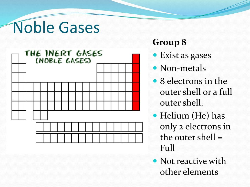 Periodic table group 0 image collections periodic table images periodic table group 8 choice image periodic table images sn3 the periodic table ppt download noble gamestrikefo Choice Image