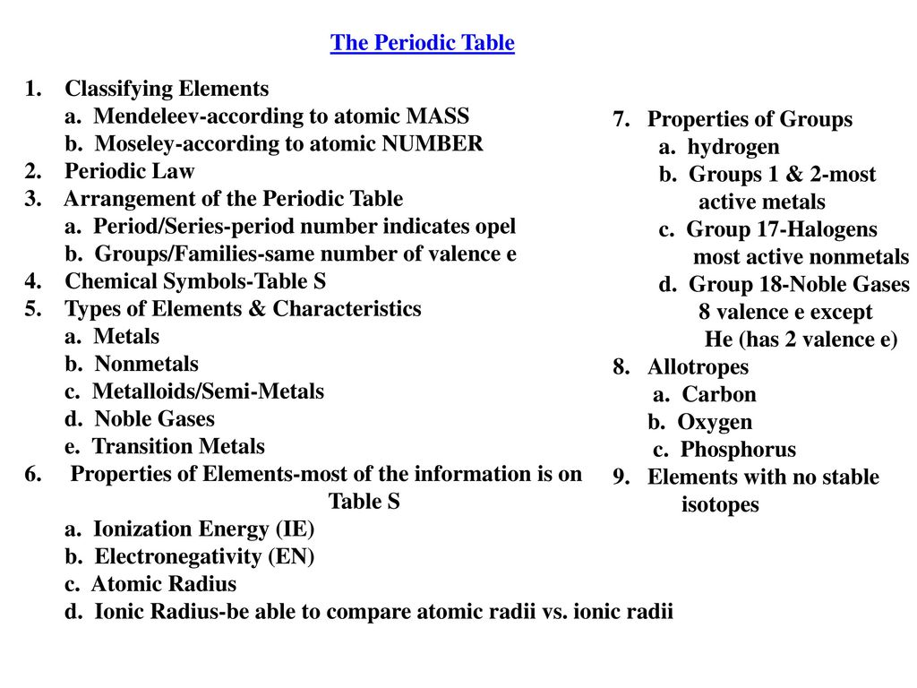Periodic table topic ppt download the periodic table 1 classifying elements a mendeleev according to atomic mass gamestrikefo Images