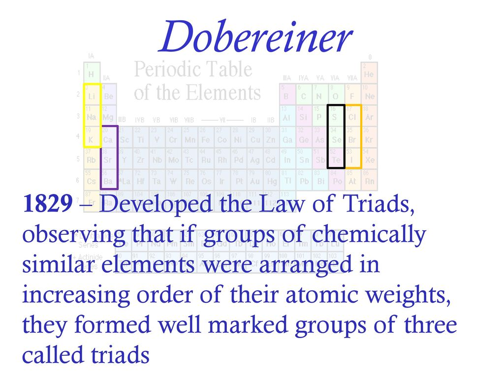 What did johann dobereiner contribute to the periodic table image dobereiner and the periodic table choice image periodic table images what did johann dobereiner contribute to gamestrikefo Images