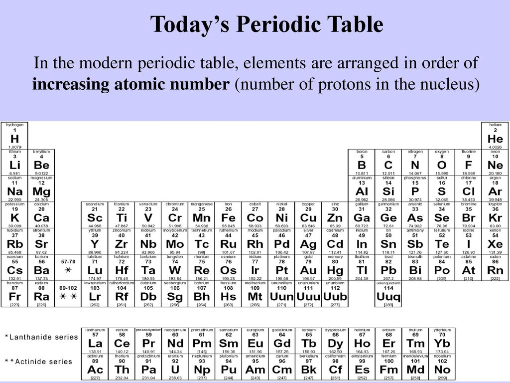 The periodic table chapter 6 ppt download for 99 periodic table