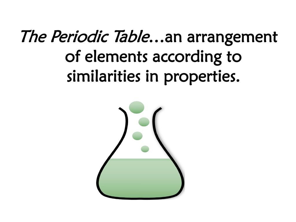 Elements in the periodic table are arranged according to choice the periodic tablean arrangement of elements according to the periodic tablean arrangement of elements according to gamestrikefo Image collections