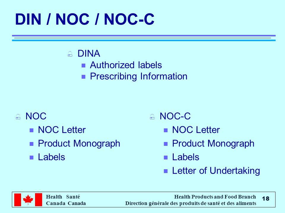 DIN / NOC / NOC-C DINA Authorized labels Prescribing Information NOC