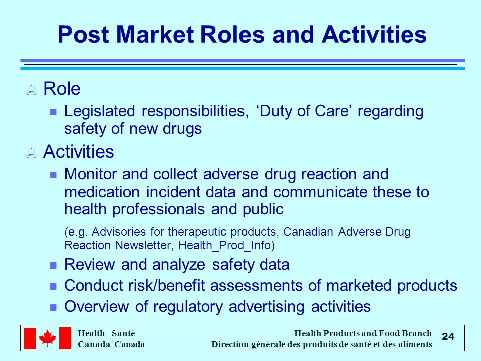 Post Market Roles and Activities