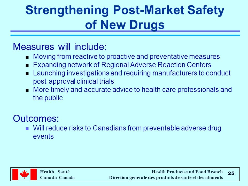 Strengthening Post-Market Safety of New Drugs